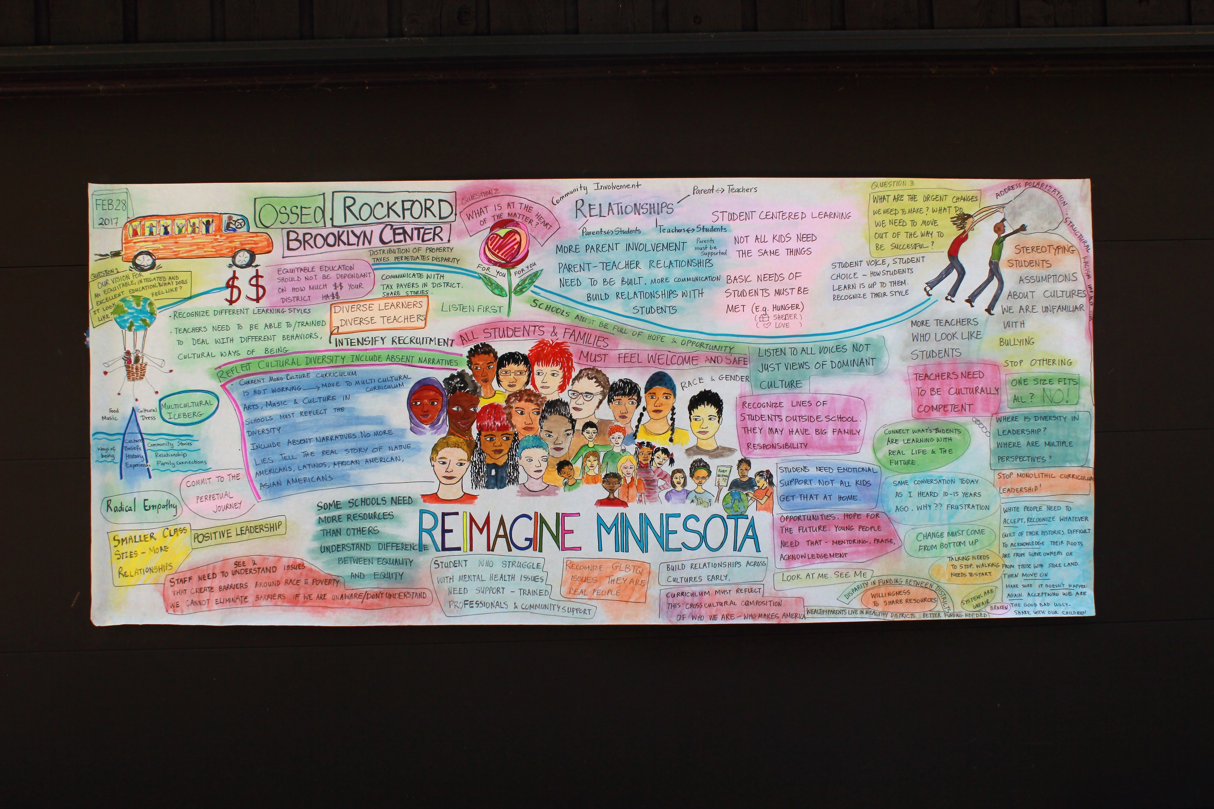 Reimagine Minnesota A History And Overview Amsd